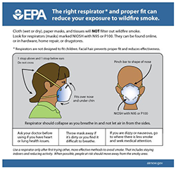 The right respirator and proper fit can reduce your exposure to wildfire smoke