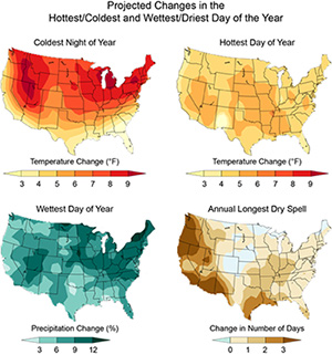Maps showing projected changes in several climate variables for 2046-2065 including coldest night of the year, hottest day of the year, wettest day of the year, and annual longest dry spell.