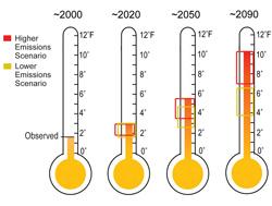Southwest Temperature changes