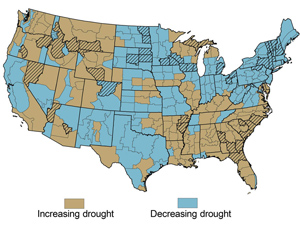 Map of the United States that shows about half of the country with increasing drought and half with decreasing drought. The Northeast, Midwest and parts of the Great Plains appear to have decreasing drought. The Southwest, Southeast, and Northwest appear to have increasing drought.