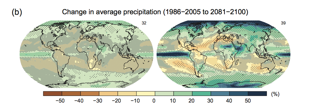 Two shaded global maps that show the projected changes in precipitation for the end of the century under A1B scenario for December, January and February in one map; and June, July, and August in the second. For the December, January, and February map, the map shows increases in precipitation at the equator and both higher and lower latitudes, separated by borad regions of decreases in precipitation. In the June, July, and August map, the decreases in precipitation are more widespread across the world, with increases in precipitation limited to the northern and southern most latitudes.