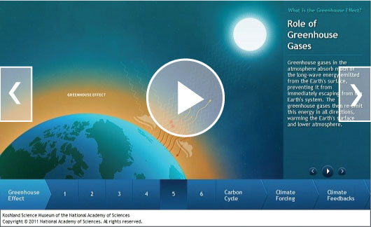 Role of Greenhouse Gases - Greenhouse gases in the atmosphere absorb much of the long-wave energy emitted from the Earth's surface, preventing it from immediately escaping from the Earth's system. The greenhouse gases then re-emit this energy in all directions, warming the Earth's surface and lower atmosphere.