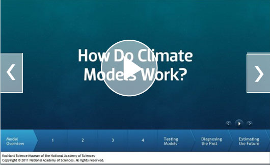 Slideshow: How do Climate Models work?